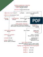 Albero Geneaologico Franchi Occidentali-Francia 768-1108