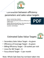 Correlation between efficiency parameters and sales value targets