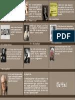 timeline page 2