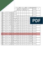 Maserati Engine Timing Information