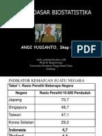 Biostatistik s 1 Keperawatan 2013