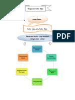 Green Science Mymap