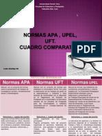 Normas Apa , Upel, Uft Cuadro Comparativo