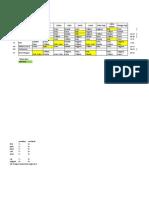 Jadwal Jaga Kelompok H Modul IPD Romb 2