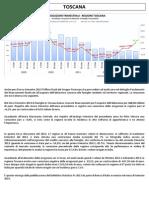 Mercato Mutui TOSCANA - III Trim 2013 - Gruppo Tecnocasa