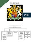 Grand Potencias Reino Unido. 2013-14