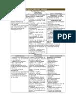 Planejamento Anual para Educação Infantil.docx