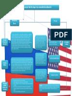 Conceptii Cu Privire La Securitatea Nationala Rusia-SUA