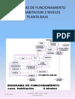 Diag de Funcionamiento Aym-II- 2013o