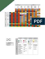 Modelo de Matriz de Leopold - Avaliação de Impacto Ambiental
