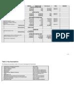 Biz Plan - Financials