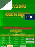 Como Elaborar Los Arboles de Diagnostico