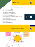 Fundamentals of Financemangement