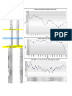 Petroleum Update for Distribution