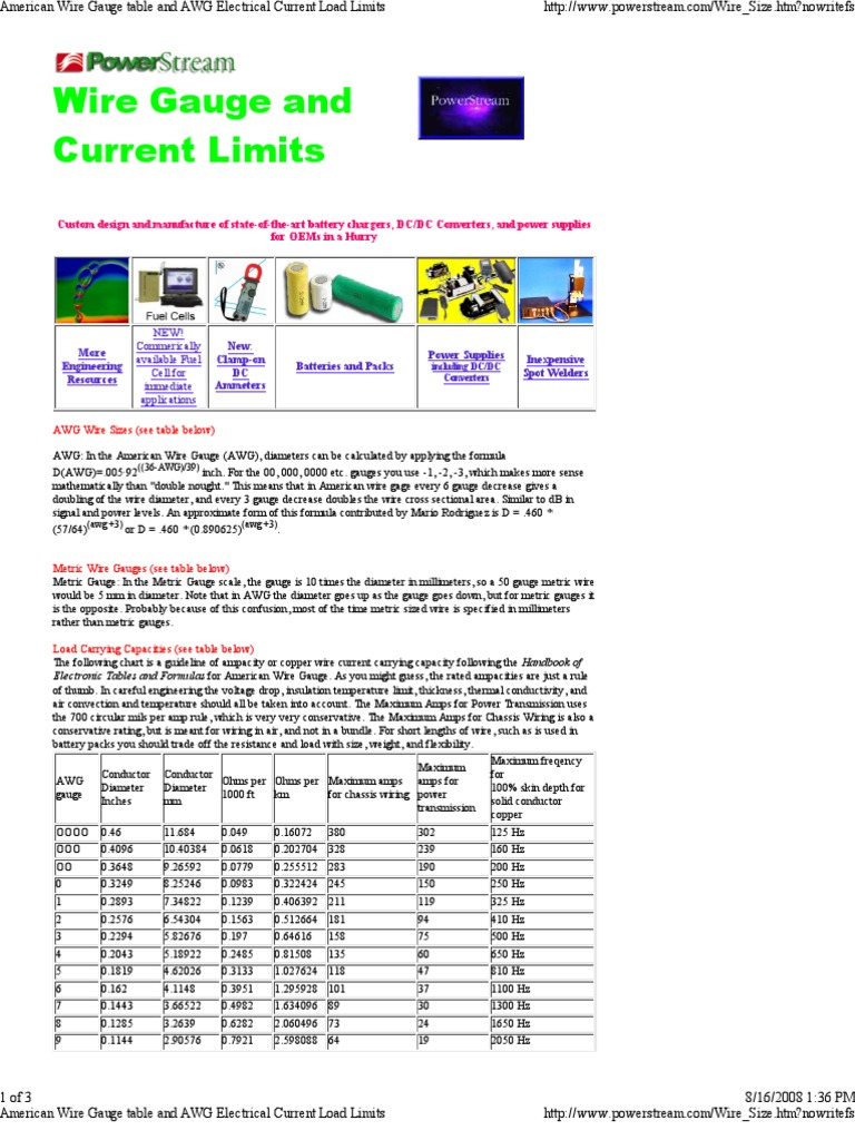 Current limit wire gauge wire center american wire gauge table and awg electrical current load limits rh scribd com current carrying wire gauges wire gauge vs current greentooth Images