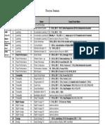 Procyon Session Details