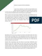 Pembahasan Cadangan Devisa Indonesia
