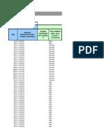 g) 4.2. Proforma Presupuestaria 2013