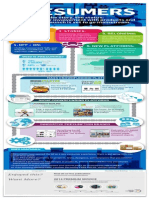 presumers-infographicslideshare-131212094134-phpapp01