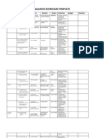 Balanced Scorecard Template
