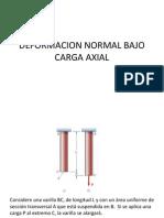 Deformacion Normal Bajo Carga Axial
