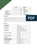 Formulario de Logica Matematica