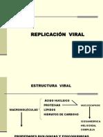 Replicación viral-Biología