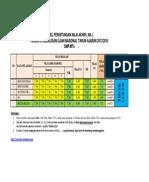 Tabel Perhitungan Kelulusan Un Smp 2014