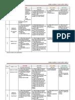Scheme of Work Yaer 2
