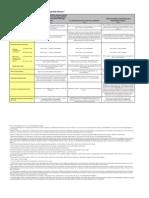 Guidelines Lesi Pracancer SERVIKS
