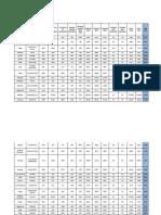 200 municipios con tasa alta inscripción cedulas 2014.pdf