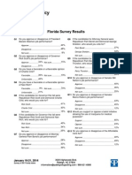 Public Policy Polling survey of Florida January 2014