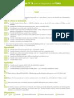 Criterios DSM-IV TR para el diagnóstico del TDAH
