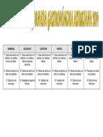 MENÚS GENERAL Y ALÉRGICOS JORNADA GASTRONÓMICA ASTURIANA 2014.pdf
