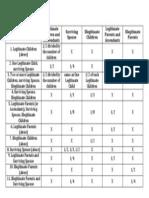 Table of Legitimes