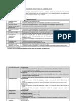 Estándares-de-productividad-por-comités-de-área
