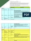 trek activities proposal draft 1