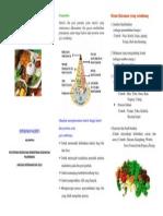 Leaflet Nutrisi Post Partum