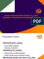 Ic50 Calculation and Analysis