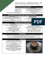 Pelvis and Perineum Clinical Correlation