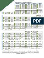 Plan de Lectura cronólogica de la biblia en un año (2014)