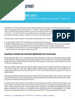 RockThePost 2013 Investor Trends Report