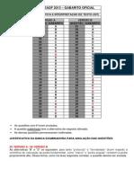 GABARITO OFICIAL GRAMÁTICA E INTERPRETAÇÃO DE TEXTO (GIT)