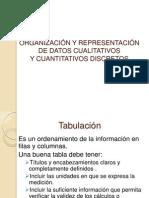 3) Organizacion de Datos