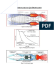 Thermodynamics in Jet Propulsion