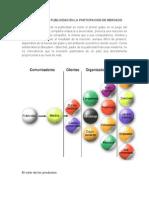 IMPACTO DE LA PUBLICIDAD EN LA PARTCIPACIÓN DE MERCADO (1)