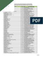 144 Diagnosa yang Ditangani Di Layanan Primer