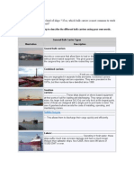 Different Bulk Carriers Activities