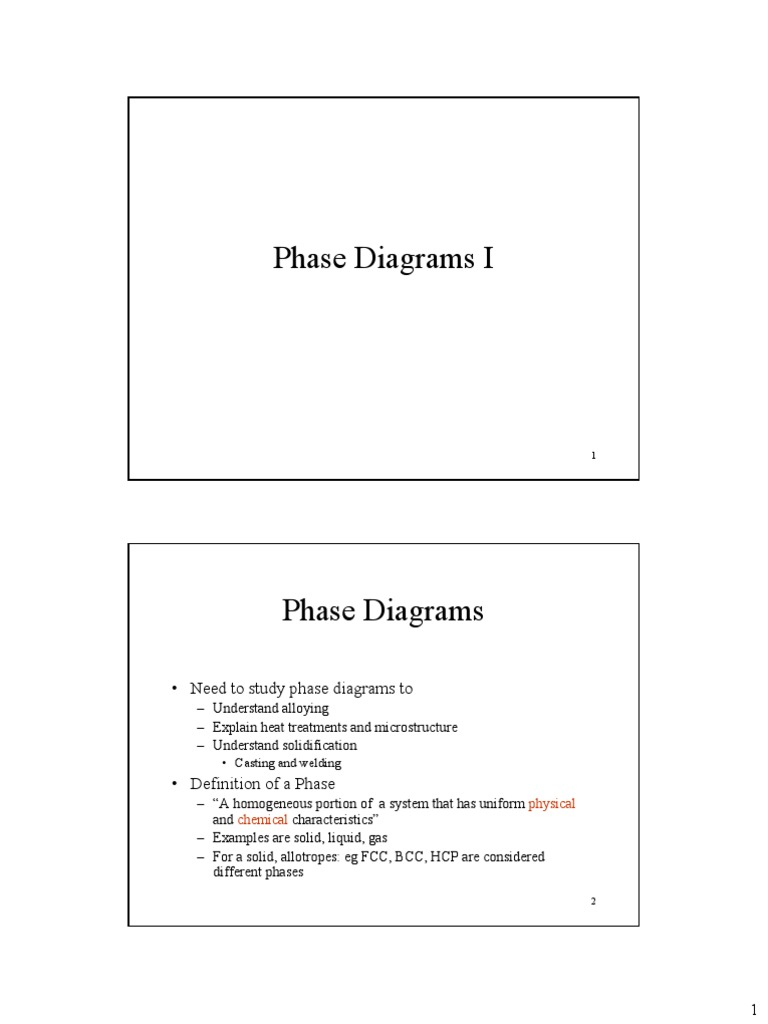 Phase diagrams i phase matter phase diagram pooptronica Images