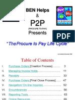 PO Lifecycle